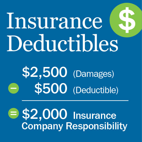 Deductible insurance